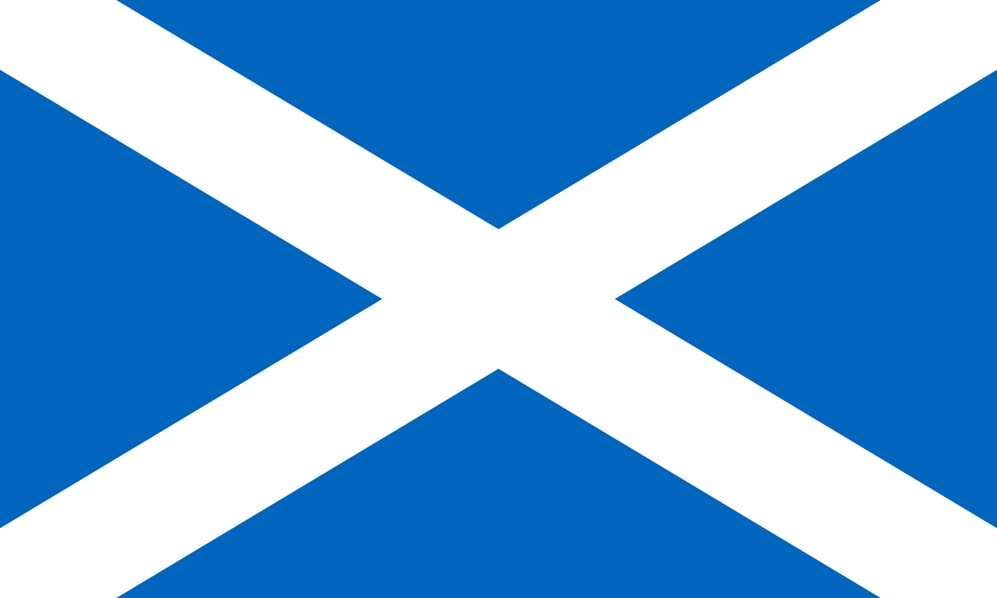 Do You Have Scottish Roots?