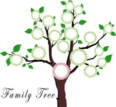 Family History Research Available in Aycliffe